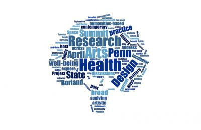 Word Cloud of Arts and Health Terms in the Shape of a Tree